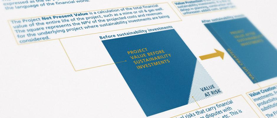 Ifc Stakeholder Engagement Manual