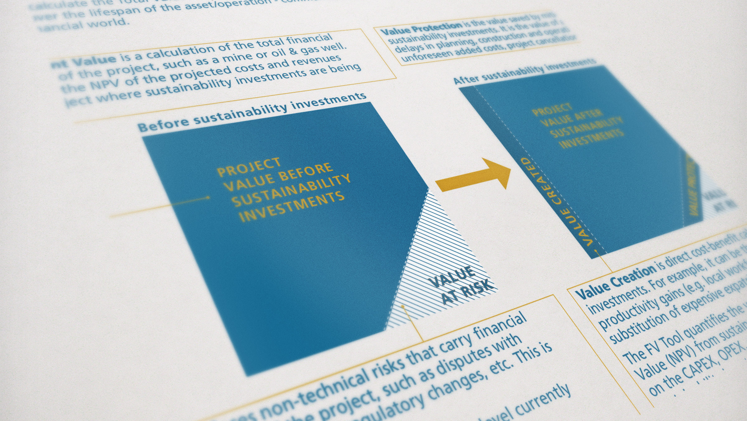 IFC – Financial Valuation Tool for Sustainability Investments (User Guide)
